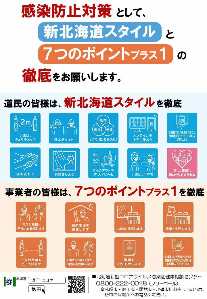 札幌 コロナ 感染 者 情報